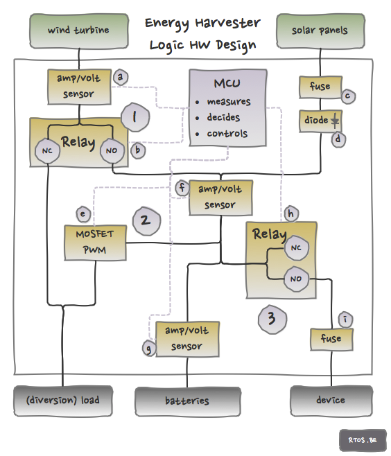 charge controller hardware logic design 1