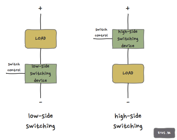 high side / low side switching